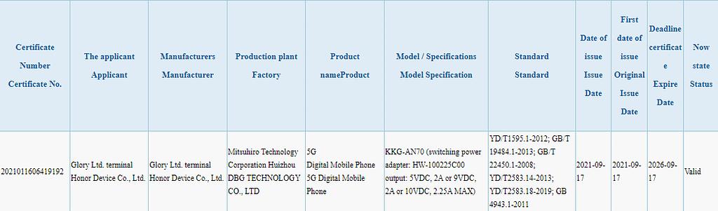 Honor X20 Max (KKG-AN70) 3C certification
