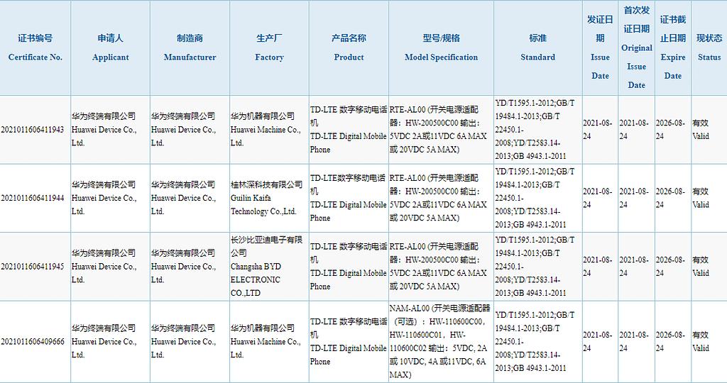 Huawei Nova 9 and Nova 9 Pro 3C