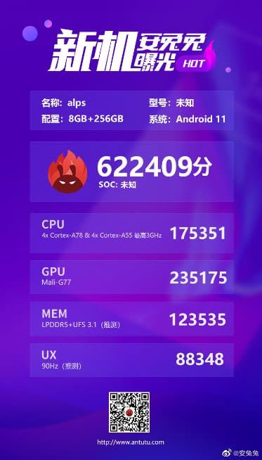 MediaTek MT6893 AnTuTu score