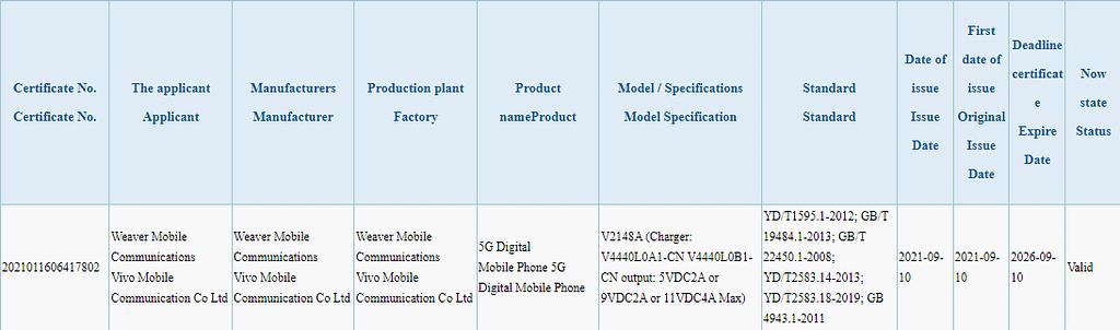 iQOO Z5 (V2148A) 3C certification