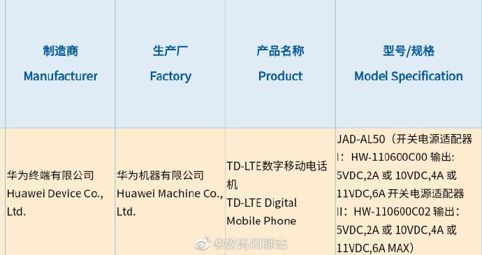 Huawei P50 or Nova 9 phone 3C certification