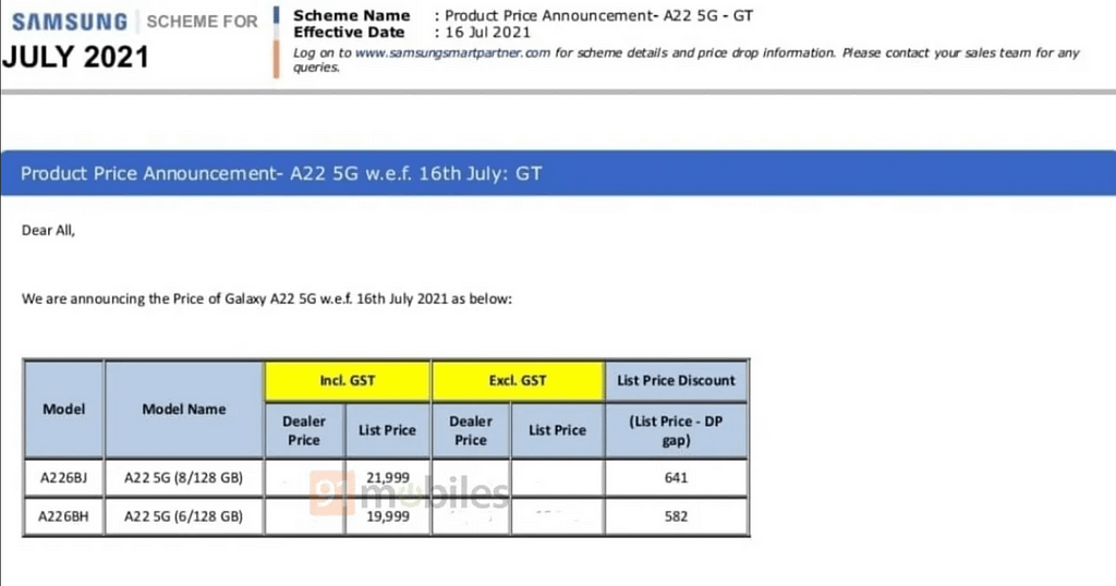 Galaxy A22 5G India price leak