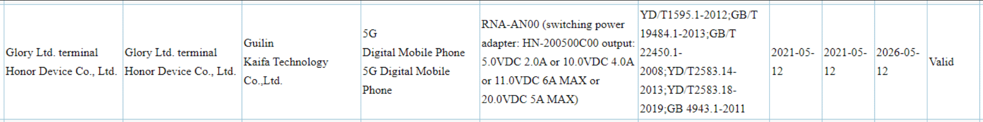 Honor RNA-AN00 3C certification