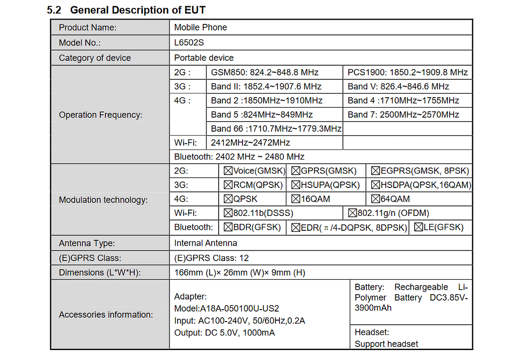 Tecno L6502S FCC details
