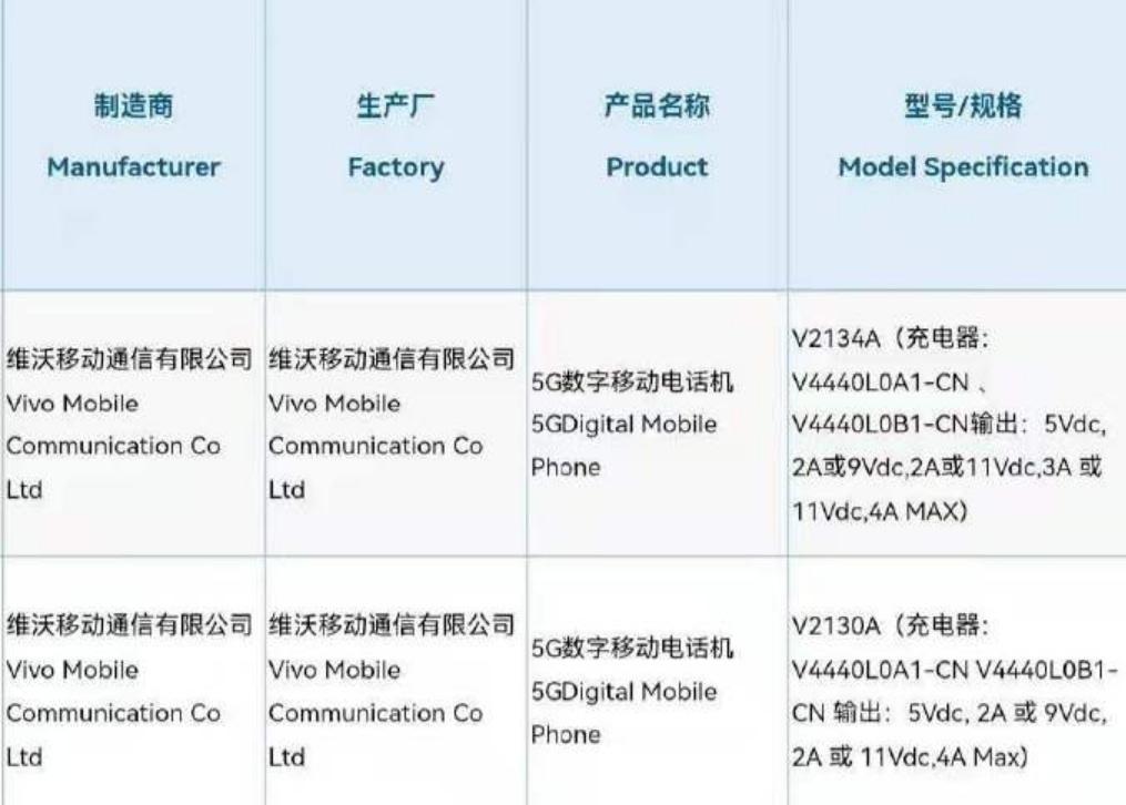 Vivo X70 series 3C certification