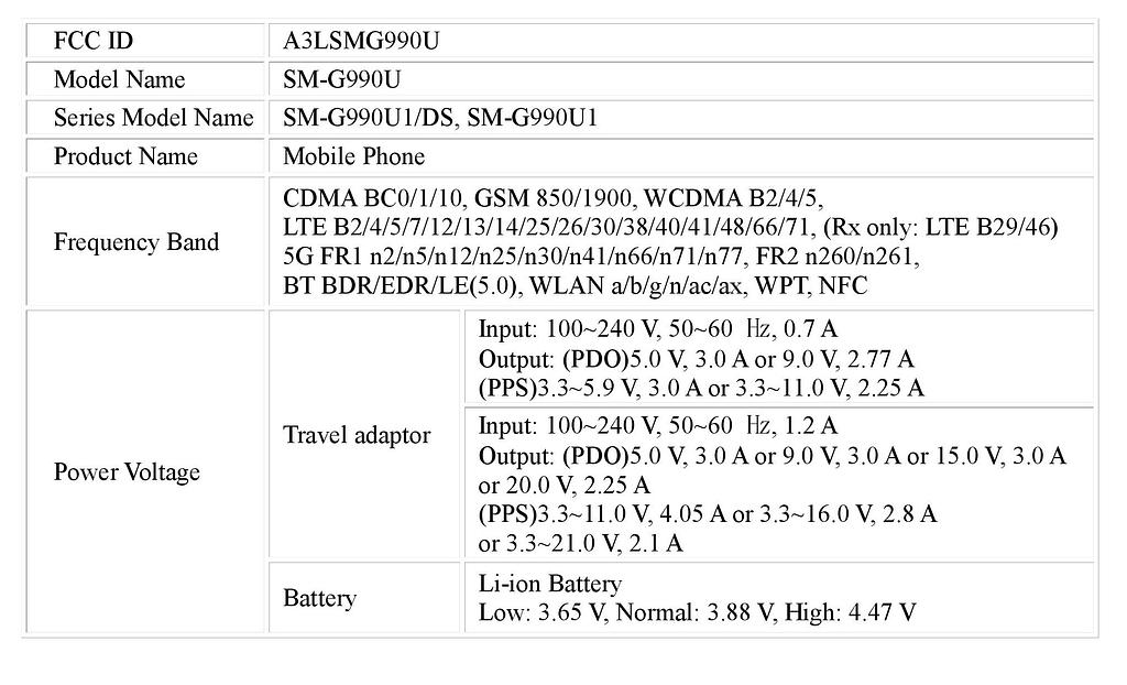 Galaxy S21 FE (SM-G990U) FCC-1
