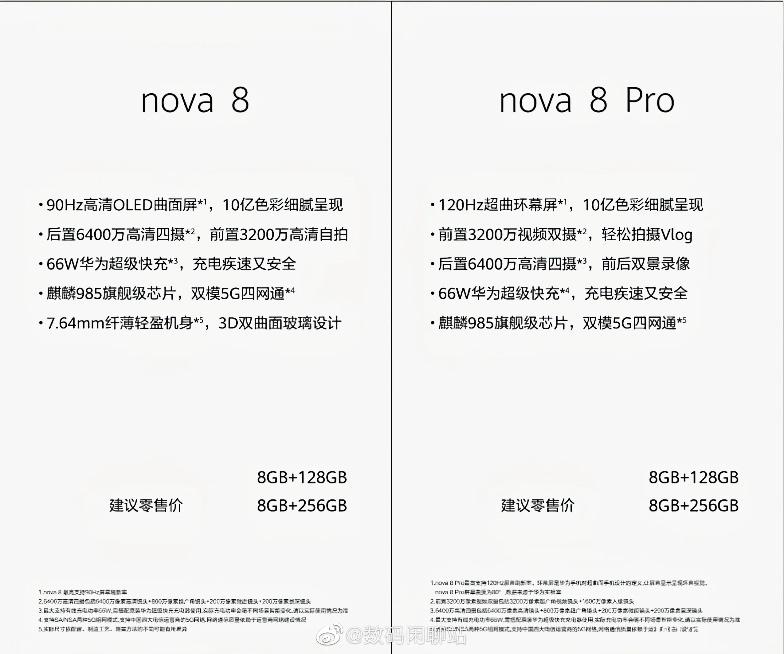 Huawei Nova 8 and Nova 8 Pro specs