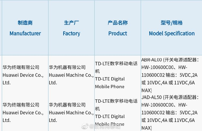 Huawei P50 and P50 Pro 3C certification