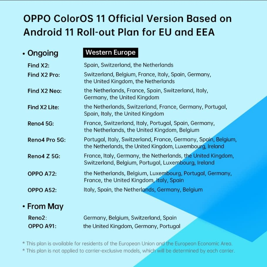 ColorOS 11 May 2021 update rollout plan (3)