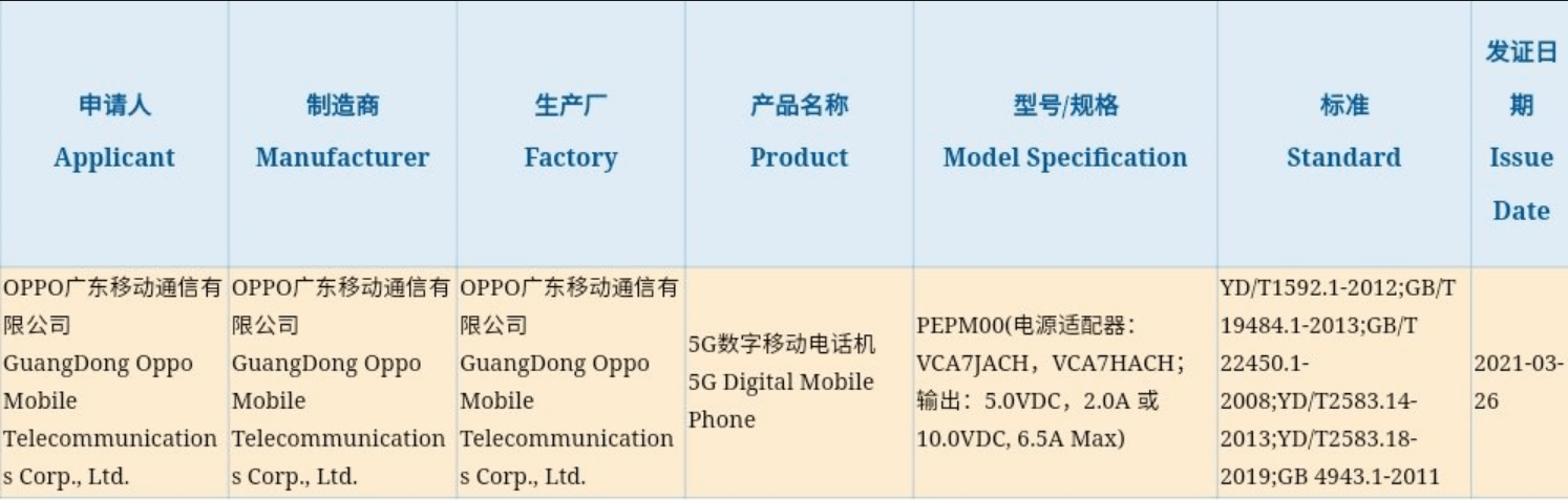 Oppo Reno 6 (PEPM00) 3C certification