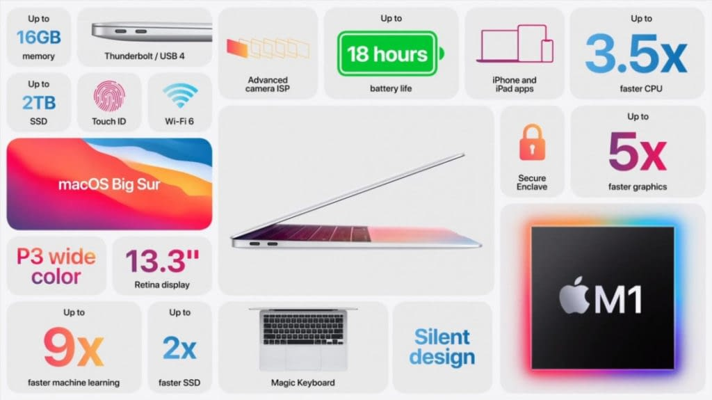 Apple's new MacBook Air features