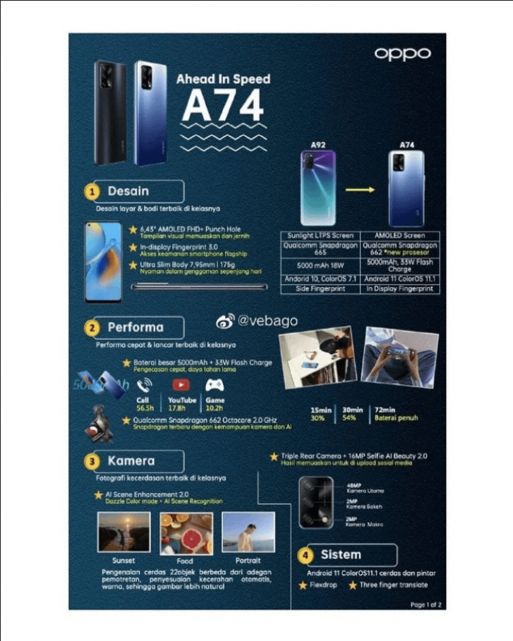 OPPO A74 4G specifications leaked image