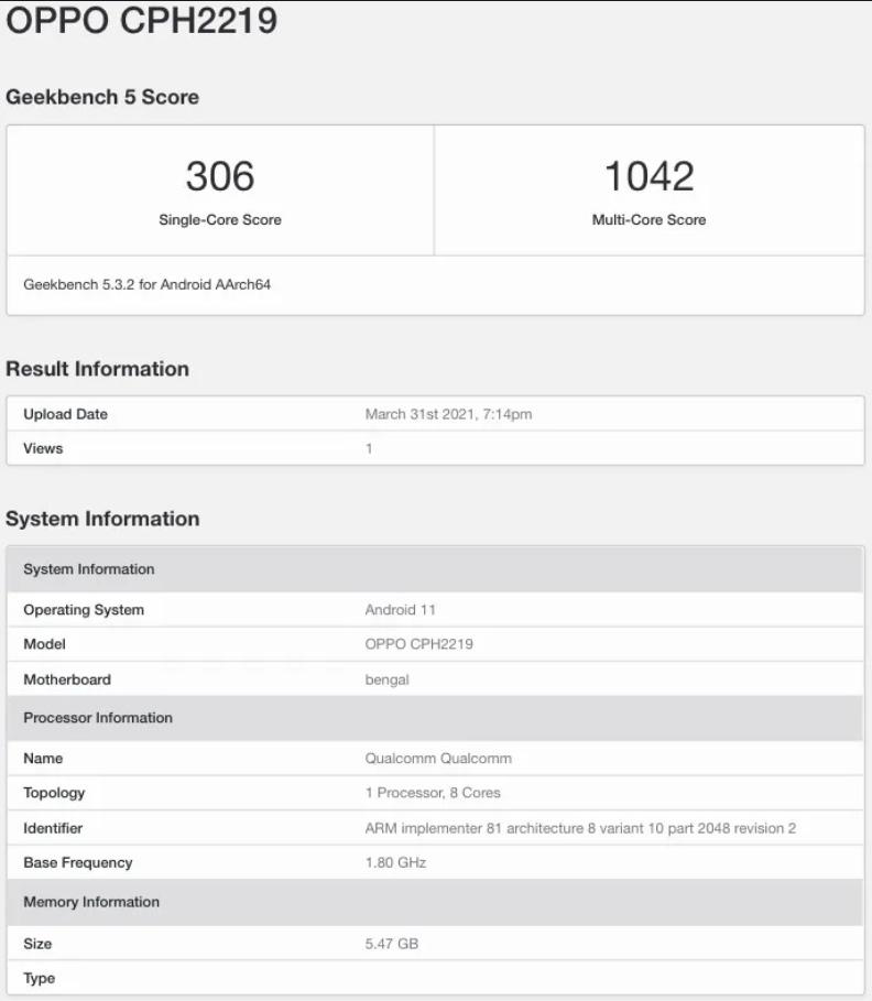 OPPO A74 4G(CPH2219) Geekbench